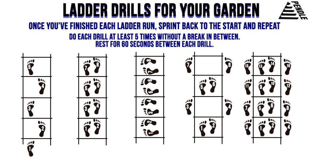 Ladder Drills for your garden